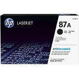 HP M506/MFP 527 - CF287A OEM Toner -Call for Pricing